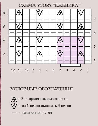 "Узор ""Ежевика"""