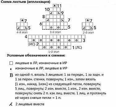 """""""Виноградная лоза"""""""