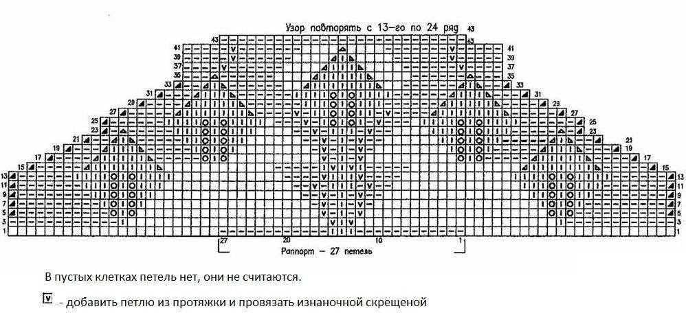 Схема узора Рельефная ветка