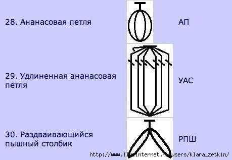 Шпаргалка условных обозначений для крючка