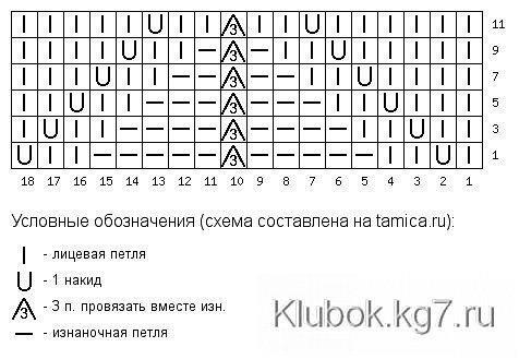 """Узор """"Елочка"""""""