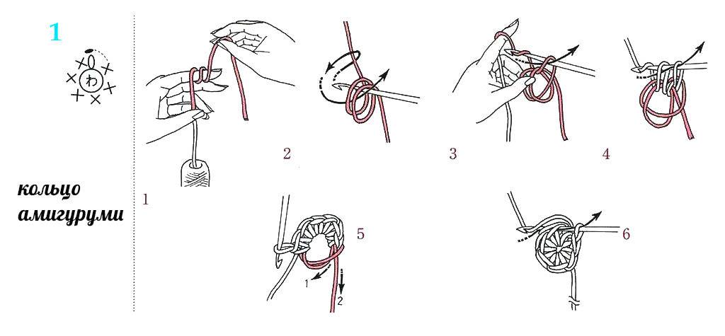 Схема и описание Кольцо амигуруми