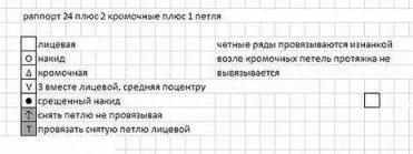 """Свеча """"Миссони"""" спицами"""