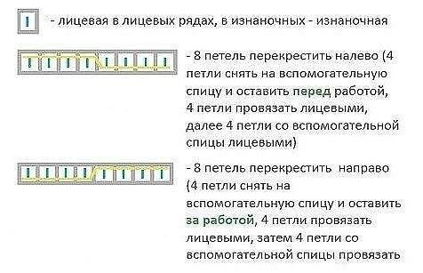 """Шапка узором """"коса из 8 петель"""" с помпоном"""