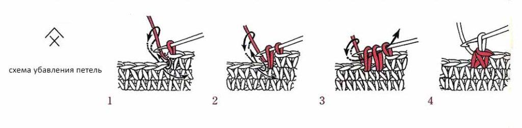 Схема убавки петель амигуруми