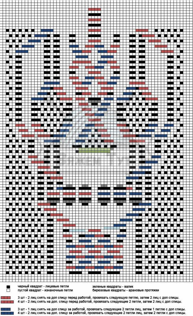 Схема свитера с черепом от Александра Маккуина