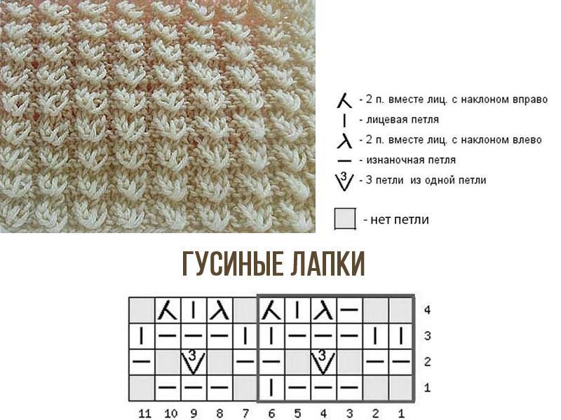 Весенняя коллекция узоров (7 схем)