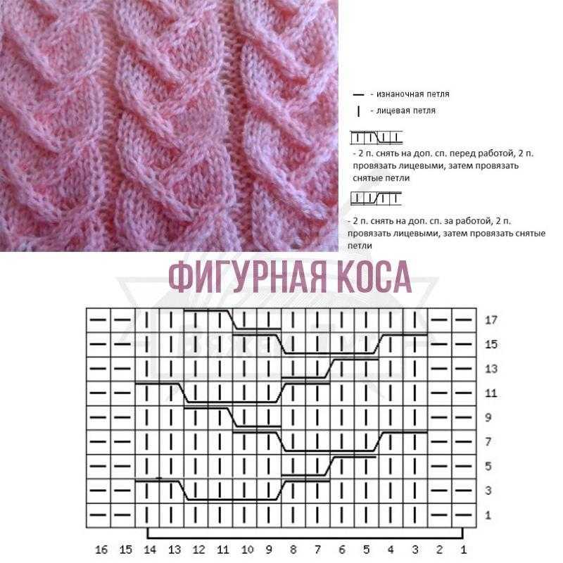 Косы спицами схемы и описание картинки