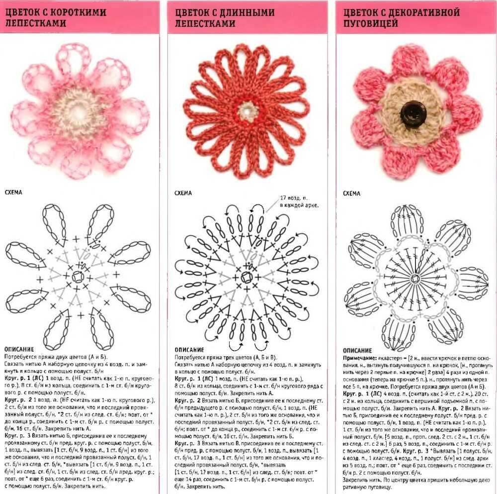 попытался продолжить вязаные цветы крючком схемы с описанием фото уже пять лет