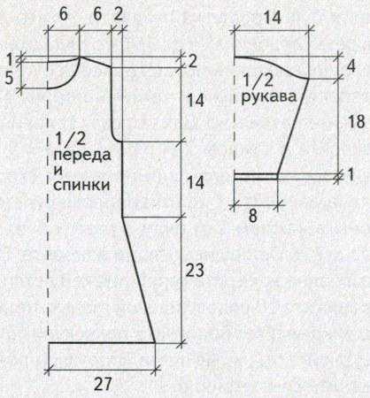 plate dlja devochki 2 goda spicami vykrojka - Вязаные спицами платья для девочек