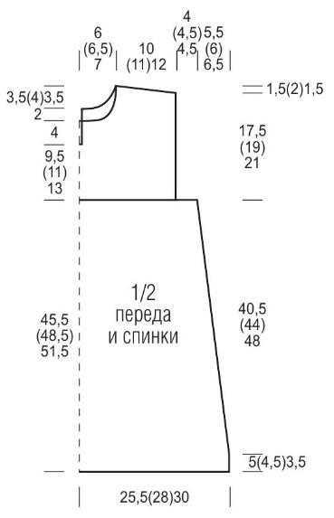 plate spicami dlja devochki 9 let vykrojka - Вязаные спицами платья для девочек