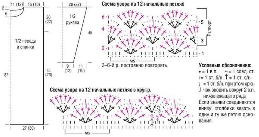 raznocvetnoe plate krjuchkom 1 - Разноцветное вязаное платье крючком