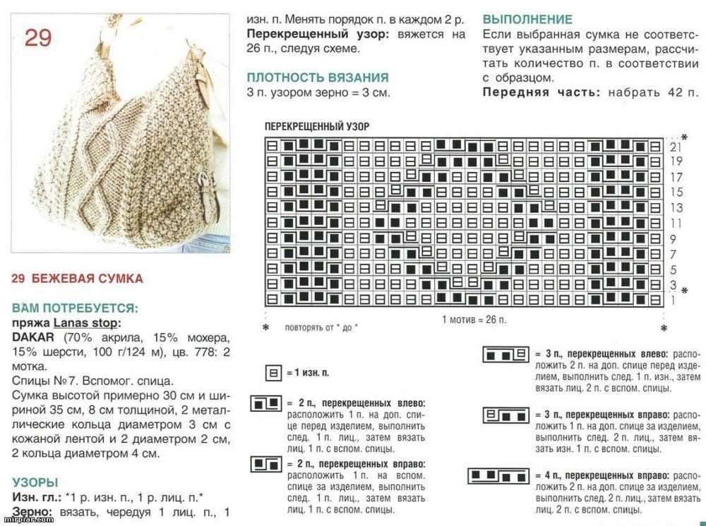 vjazanaja sumka spicami 1 - Вязаные сумки спицами схемы и описание