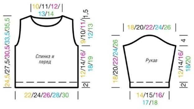 pulover dlya malysha spicami vykrojka - Вязаный свитер для новорожденного спицами