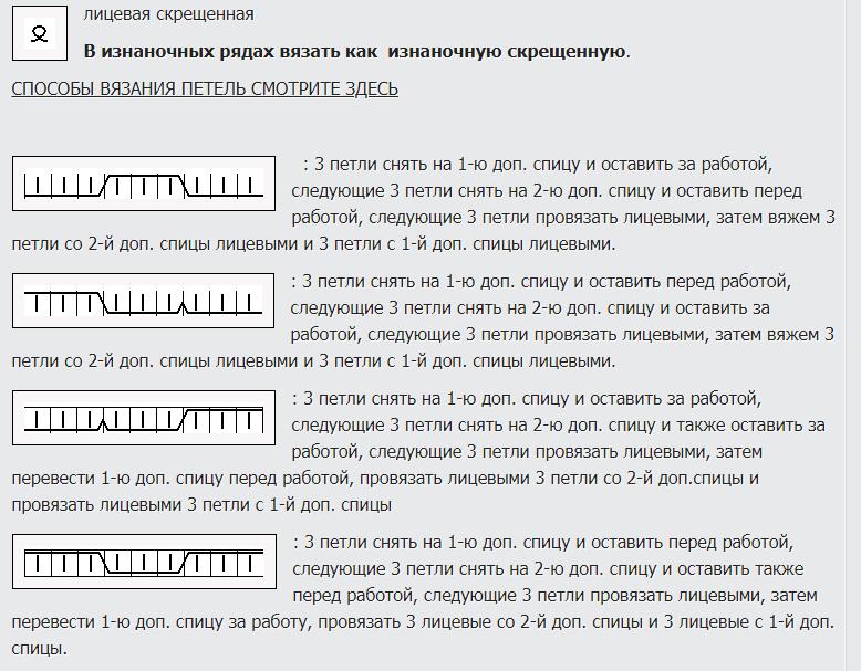 Описание к схеме с сайта avercheva.ru