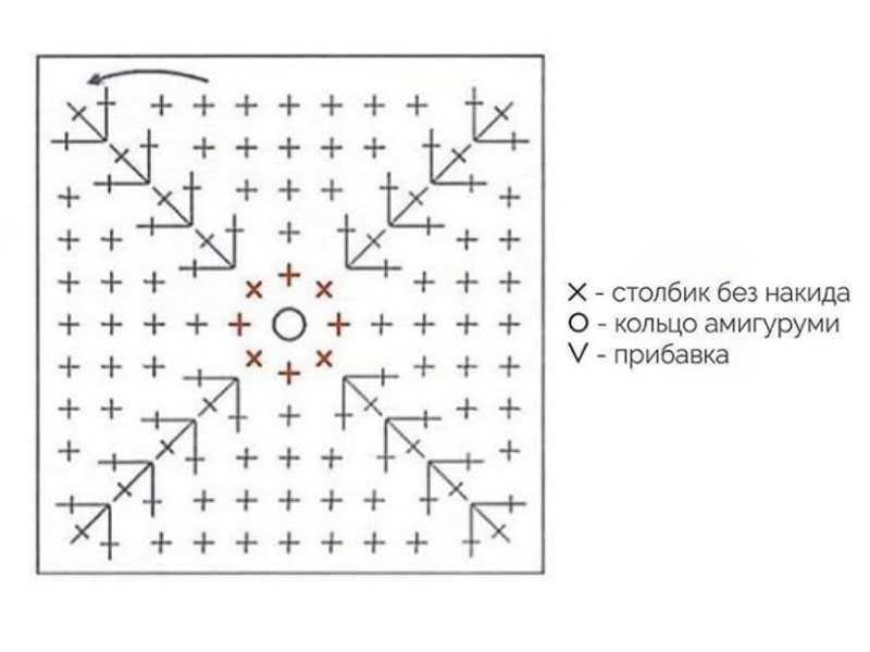 Схема идеального квадрата