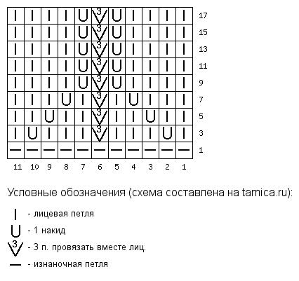 схема кайма 1