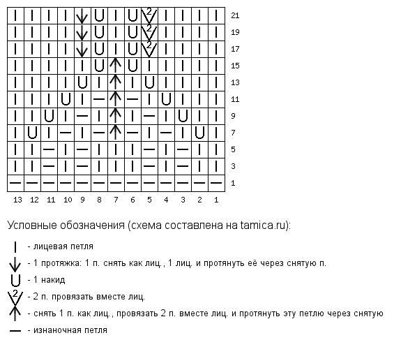 схема кайма 13
