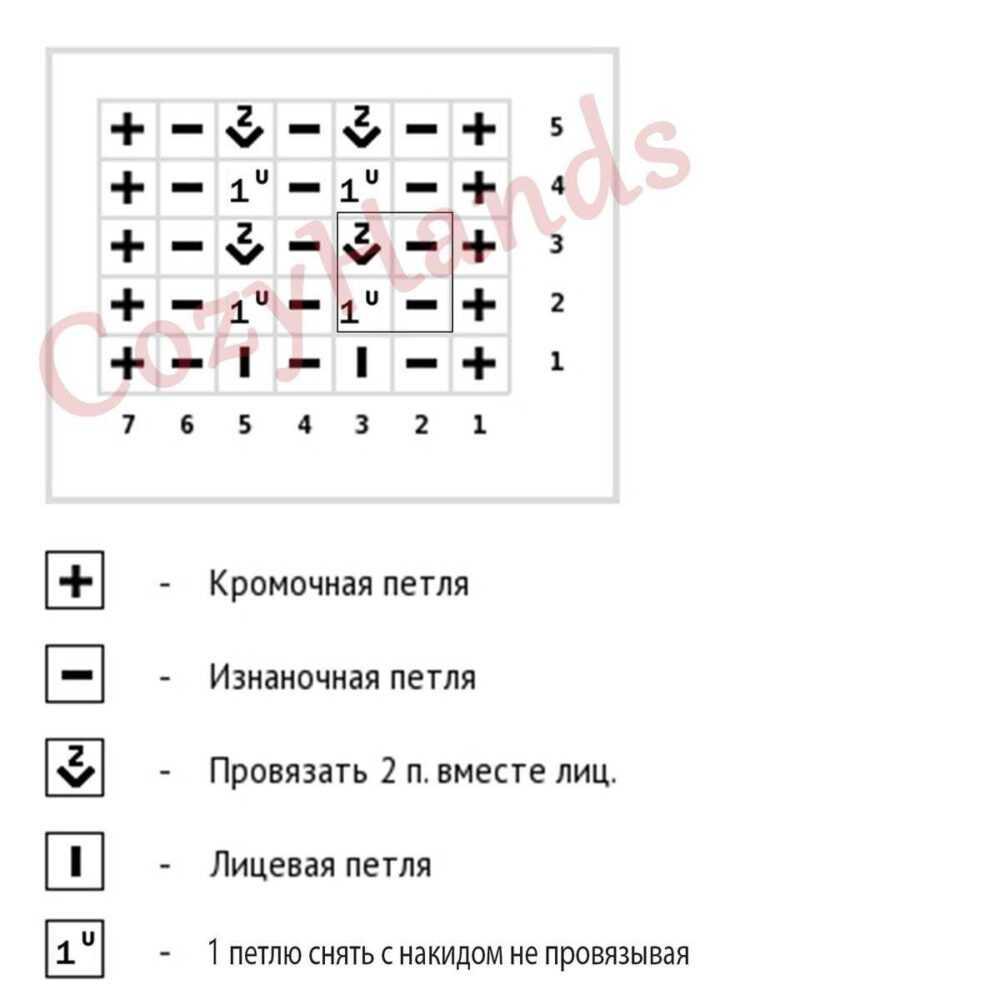 схема вязания полупатентной резинки
