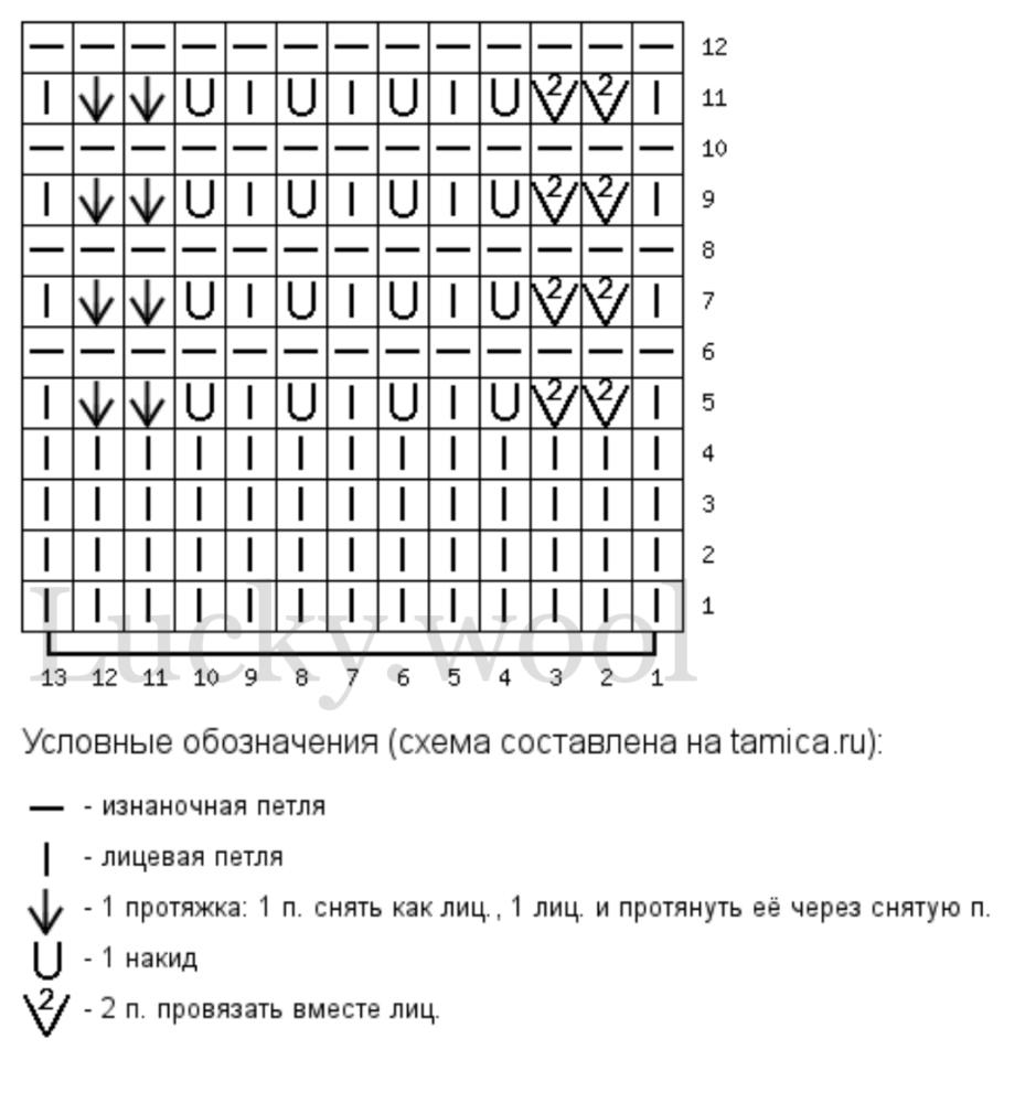 Схема ажурного узора.