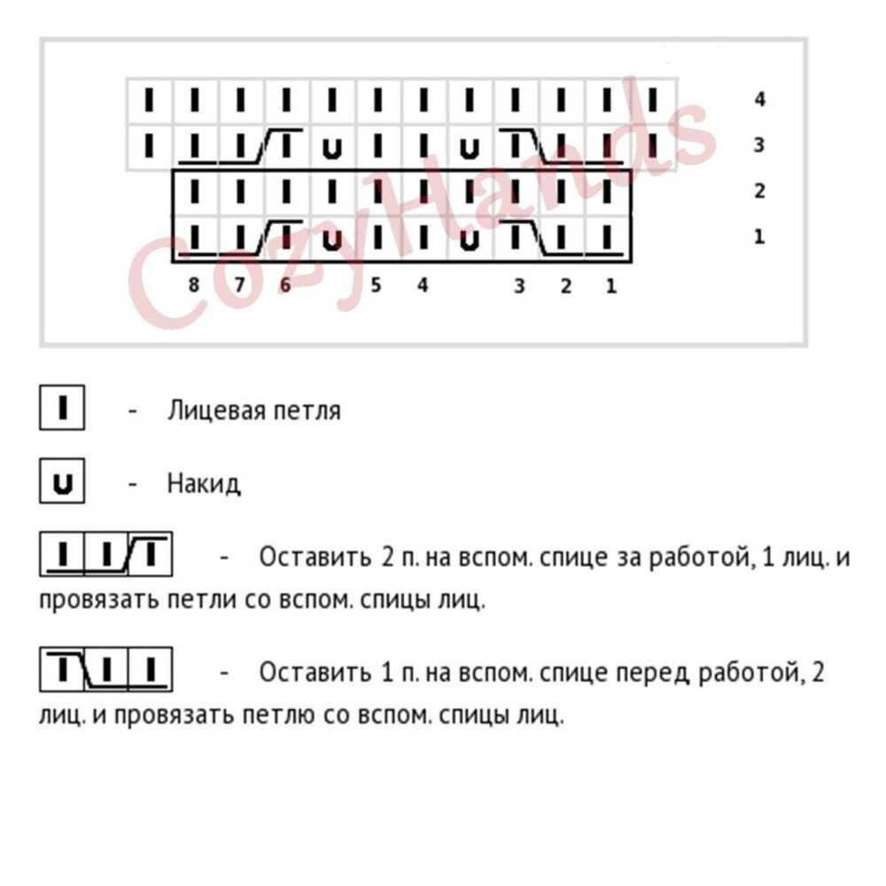 схема вязания ажурной регланной линии