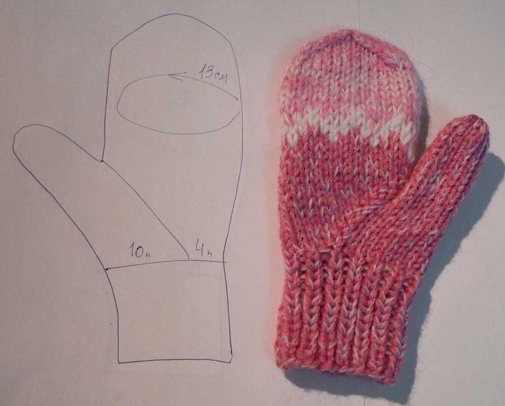 3 способа вывязывания пальца. Индийский клин и другие