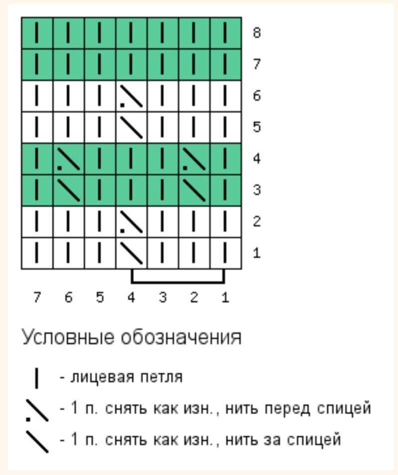 Схема узора.