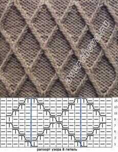 Шикарные узоры спицами со схемами! Большая подборка.
