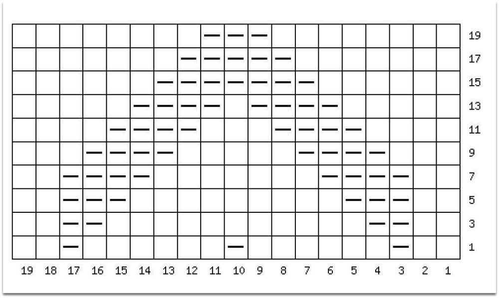 Схема узора к мужскому свитеру №2 ☺