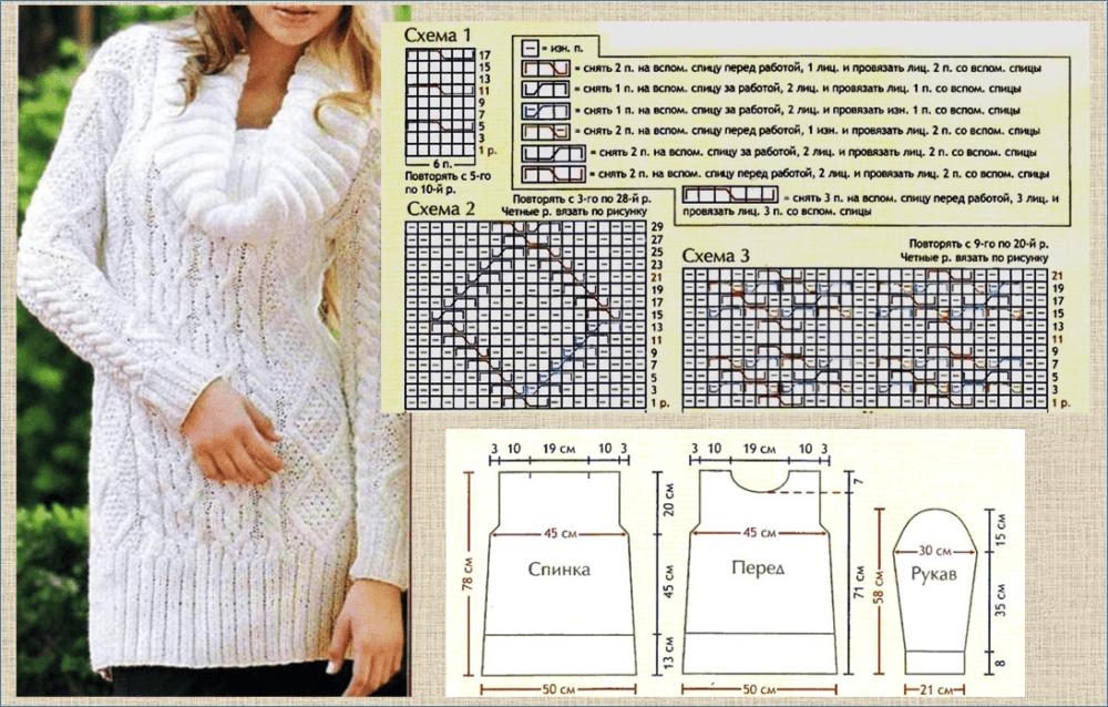А вы вязали платья? Подборка шикарных моделей и схем для вязания спицами