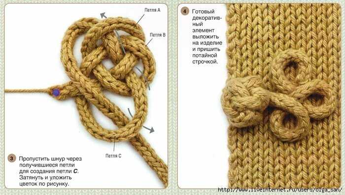 Декоративная пуговица из шнура. (идея из интернета)