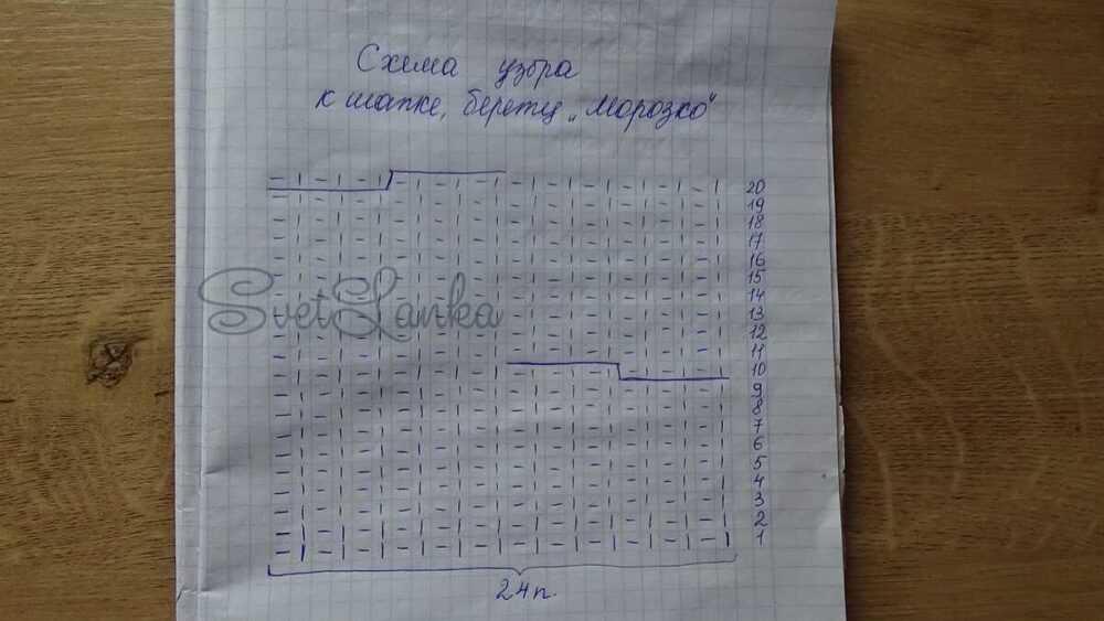 "Схема узора к берету ""Морозко"" (SvetLanka)"
