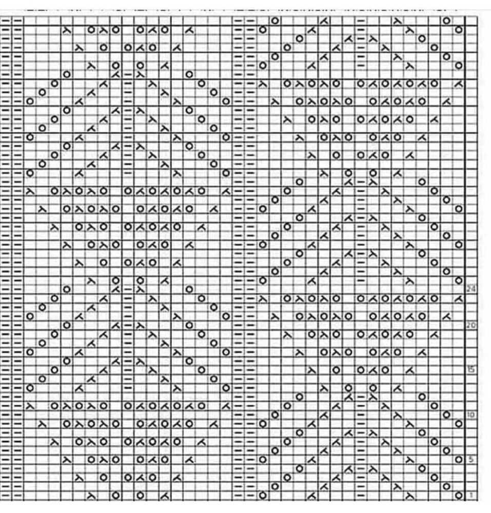 Схема вязания красивого узора спицами