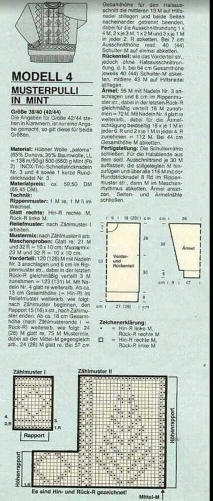 Привет из 90-х. г. Подборка моделей. Схемы, выкройки, описание