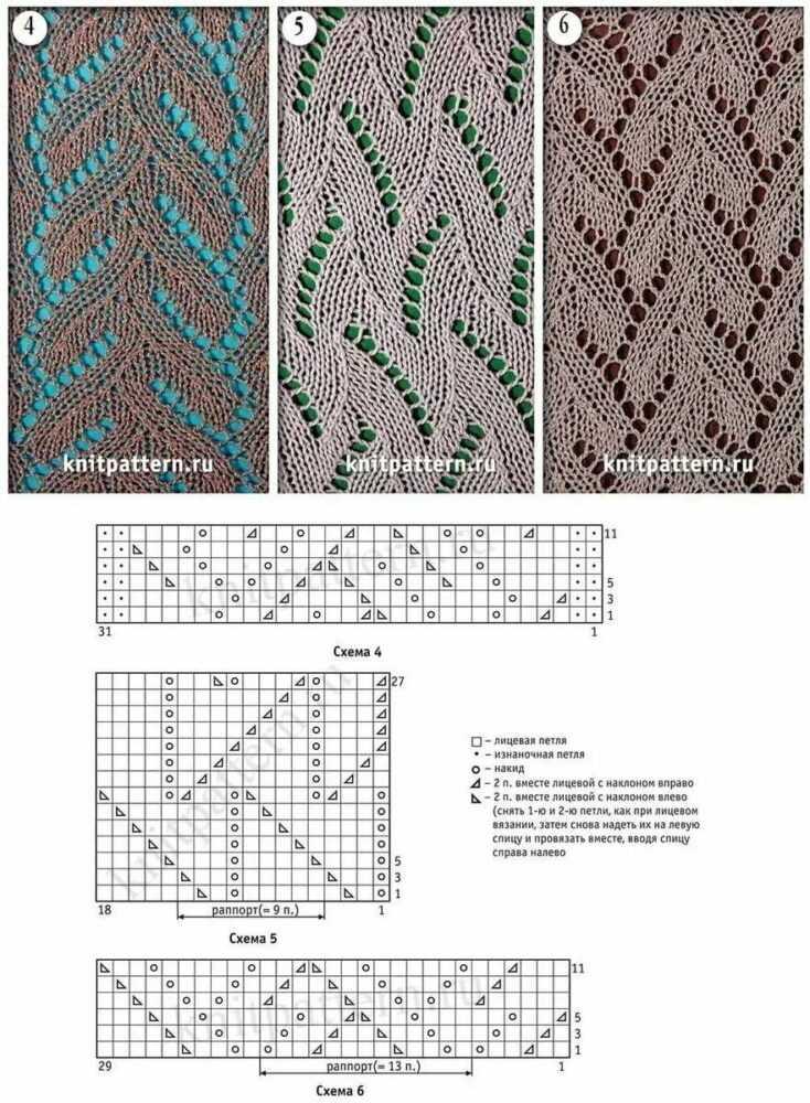 Смотрите какие замечательные узоры для шарфов, палантинов и не только!