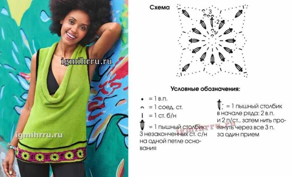 Бабушкин квадрат как оригинальная отделка низа очень простого блузона