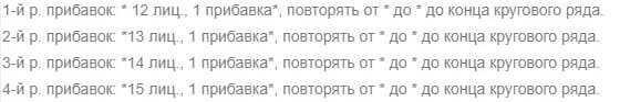 Источник: https://tatuchkaclub.ru/shapki-spitsami/zhenskie-shapki/obemnay-shapka-spitsami