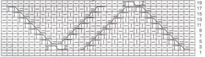 На этой схеме есть вертикальная нумерация, но нет горизонтальной. Так бывает. И обратите внимание - вертикальные номера только нечетные, четных номеров нет. Что это означает - рассказано немного ниже.