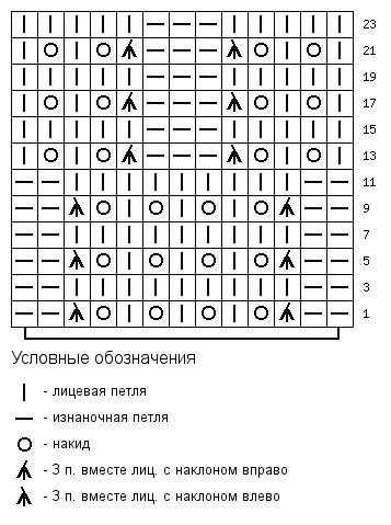Эта схема правильная, у нее есть условные обозначения. Номера рядов справа показаны только нечетные, значит, на схеме только лицевые ряды. Где изнаночные ряды и что за скобка стоит внизу под первым рядом - об этом немного ниже.